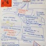 """Take Care – Wege für einen gemeinsamen Umgang mit Sorgetätigkeiten • <a style=""""font-size:0.8em;"""" href=""""http://www.flickr.com/photos/130033842@N04/38390754131/"""" target=""""_blank"""">View on Flickr</a>"""
