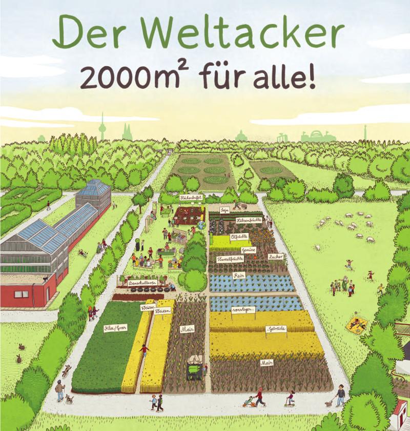 Weltacker Blankenfelde-Pankow